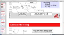 """AWC 3 - Lecture 10 """"Ultra-Wideband Radio channel and Ultra-Wideband Antennas"""" by Main christoph.mecklenbraeuker channel"""